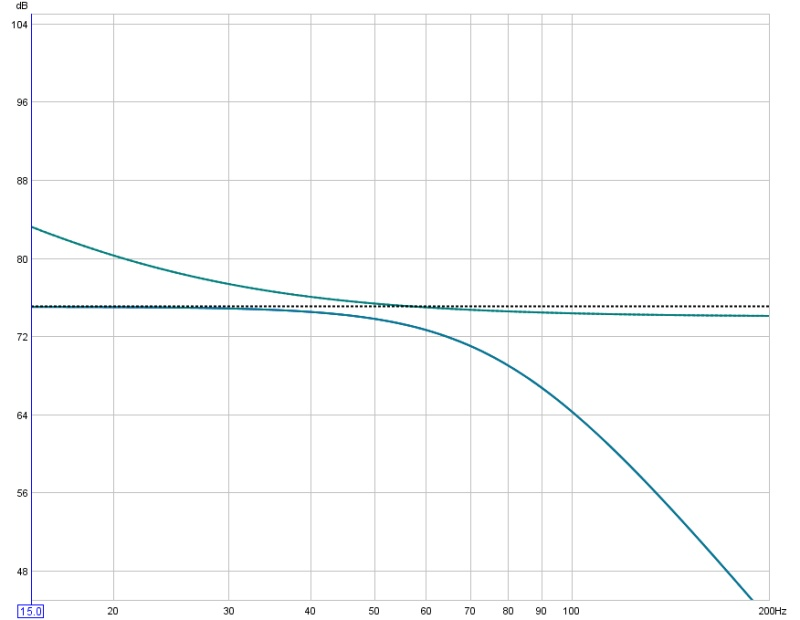 Another Level Question (Newbie)-attach-1-problem.jpg