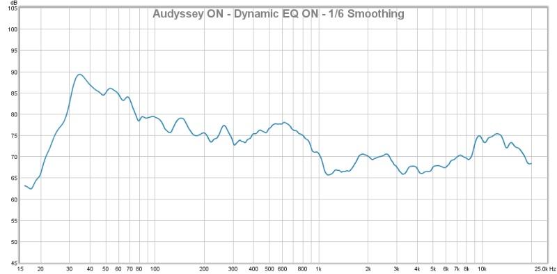First Graphs - Will a PEQ Help me here?-aud-dyn-eq-.jpg