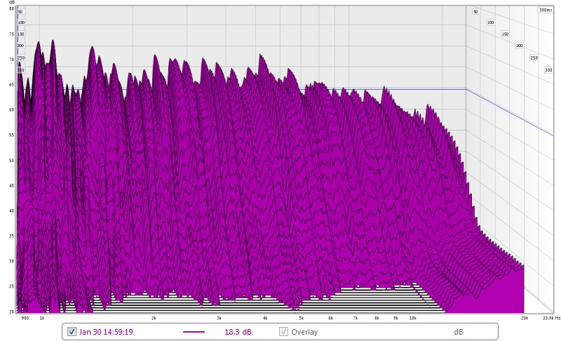 Odd increase in 10k RT60-aud.jpg