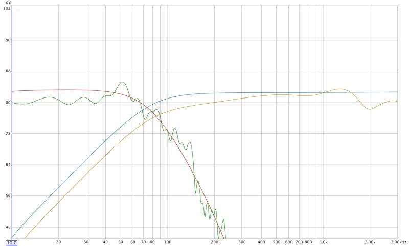 above 100Hz down 8-10dB?-aud_right.jpg