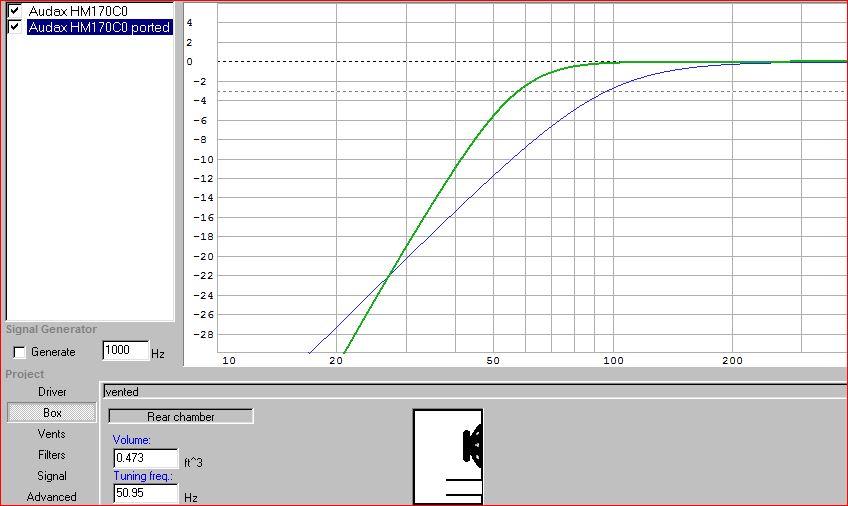 Need help on 3-way crossover-audax-hm170c0.jpg