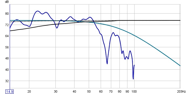 soundcard calibration graph-audessey.jpg