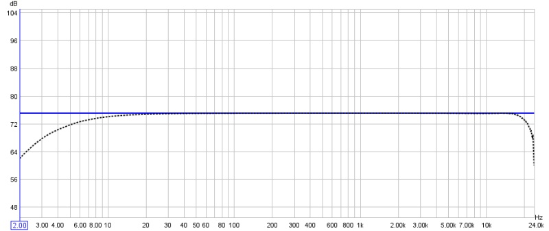 Will sound Blaster Audigy work in Room EQ Wizard?-audigy-2-zs.jpg
