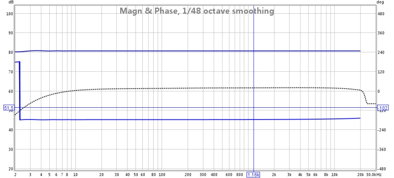 Calibration of Mic Preamp?-audio-cal-check-preamp-7_22_10-large-scale.jpg