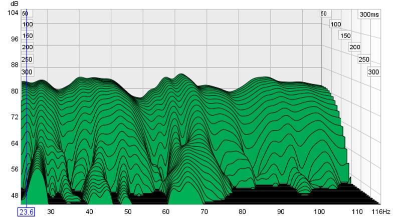 my room responses-audiogonwaterfall.jpg