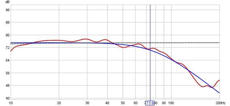 Best curve for Mid bass punch-audysset-bfd-flat-curve.jpg
