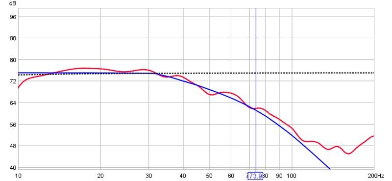 New diy sub-audysset-bfd-house-curve.jpg