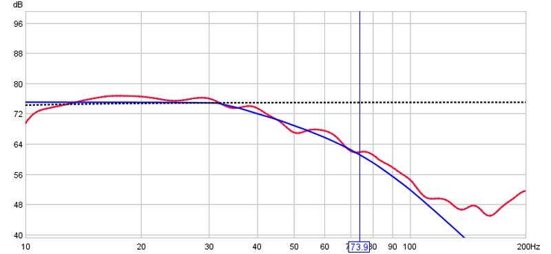 Best curve for Mid bass punch-audysset-bfd-house-curve.jpg