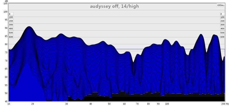 First graphs, advice?-audyssey-off-14-high-waterfall.jpg