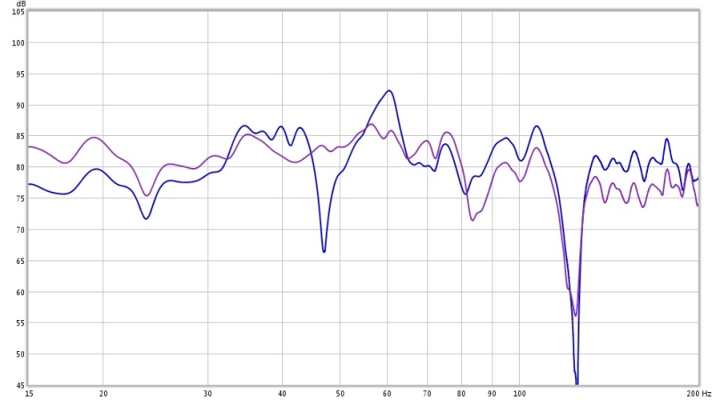 How's my graph look?-audyssey-off.jpg