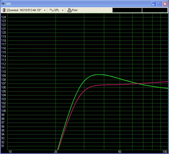 "Help selecting 10"" driver for cylinder sub-aurasound.jpg"