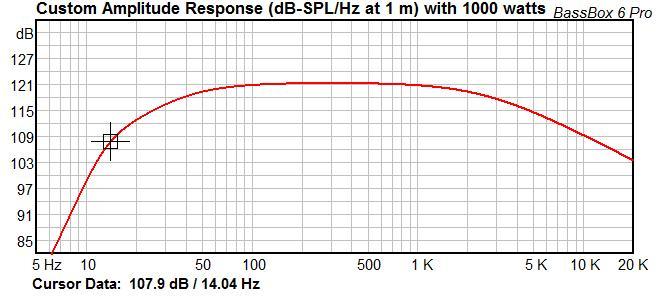 Critique this AV15-X build-av15-x-response.jpg