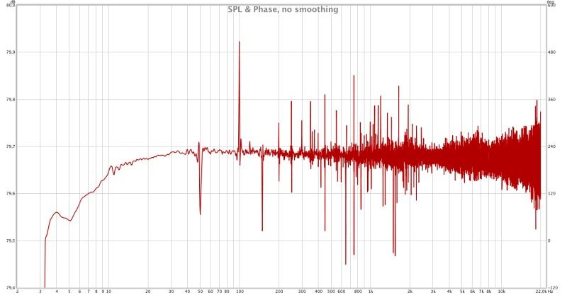 Soundcard Calibration +7.5 db -0,5 db-av8003-rc-tascam122mkii-after-calibration.jpg