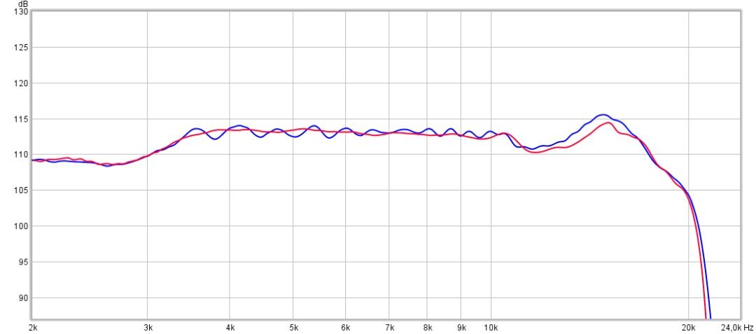 Abnormal ripples in the response curve-avec-et-sans-ondulations.jpg