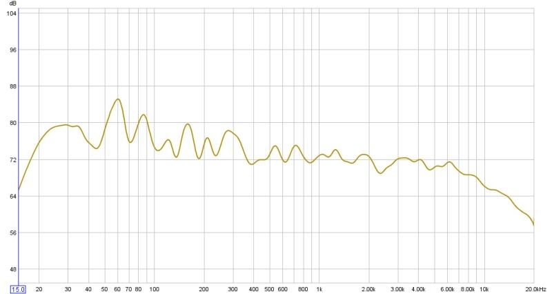 RT60 plot, and do I need more traps?-average-full-range-smaller-graph.jpg