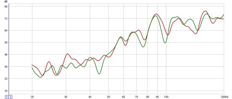 Interpreting First Graphs-averaging-16-octave.jpg