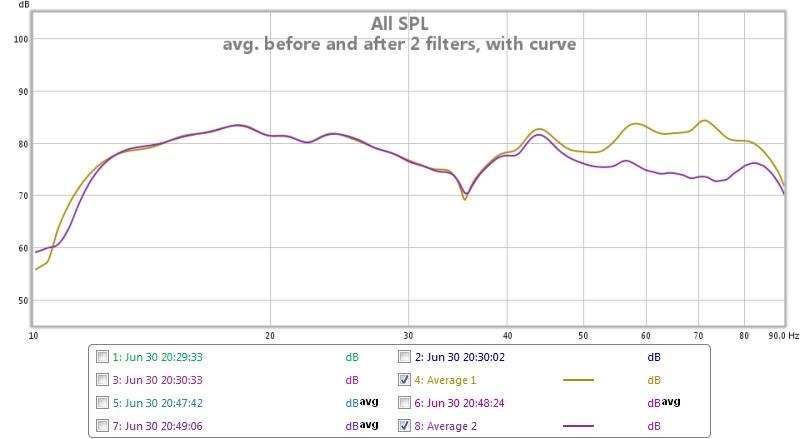 Outlaw LFM1-EX measurements, advice on house curves needed!-avg.-before-after-2-filters-curve.jpg