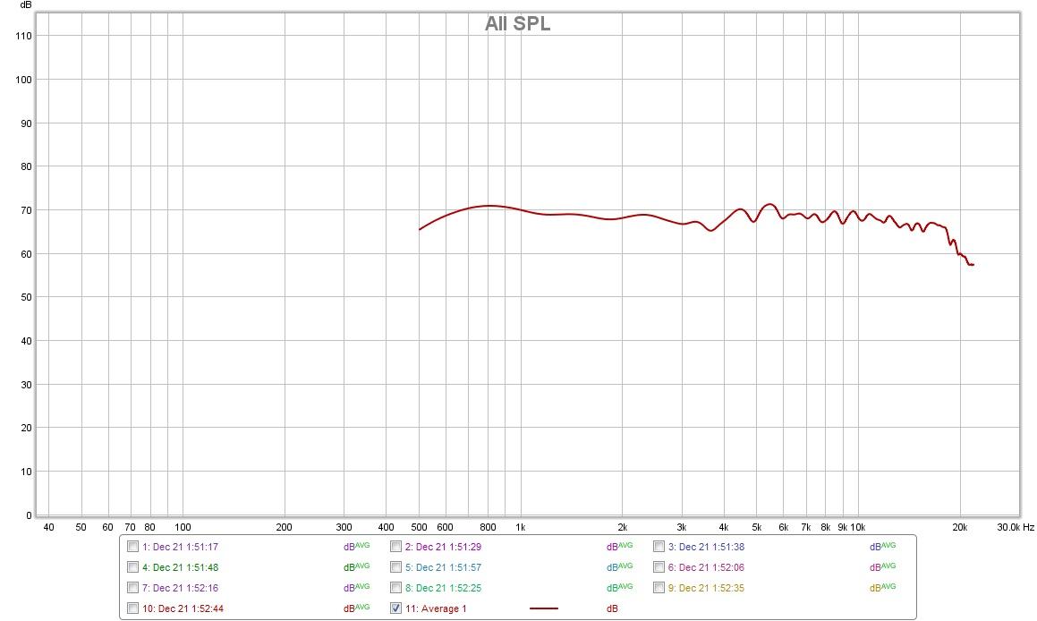 3 way speaker measurements inside, outside & group delay: am I right?-b.jpg