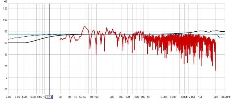Interpreting First Graphs-b.jpg