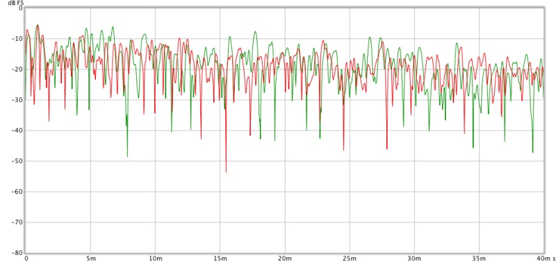 Baseline measurements from my home recording studio control room-b_left_v_right_etc_4000hzfilter_1ms_smoothing.jpg