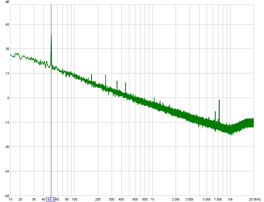 First measurements I dare to post!-background-noise-fridge-etc-pc-away-db-scale.jpg