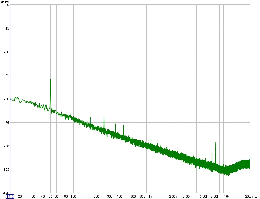 First measurements I dare to post!-background-noise-fridge-etc-off-pc-away.jpg