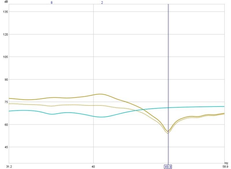 Please Help Me-bad-graph.jpg