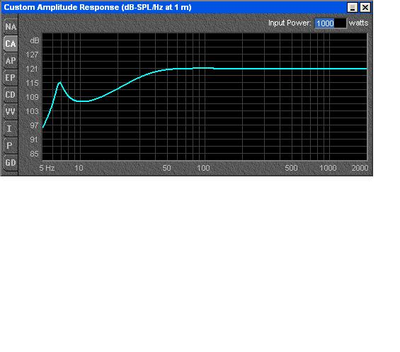 """Dr V's Twin Acoupower 18"""" Build-badpassive.jpg"""