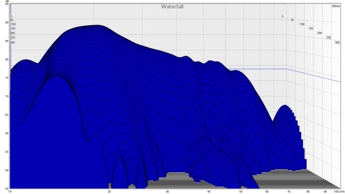 First measurments of a new member.-bandpass-en-gesloten-film-waterfall.jpg