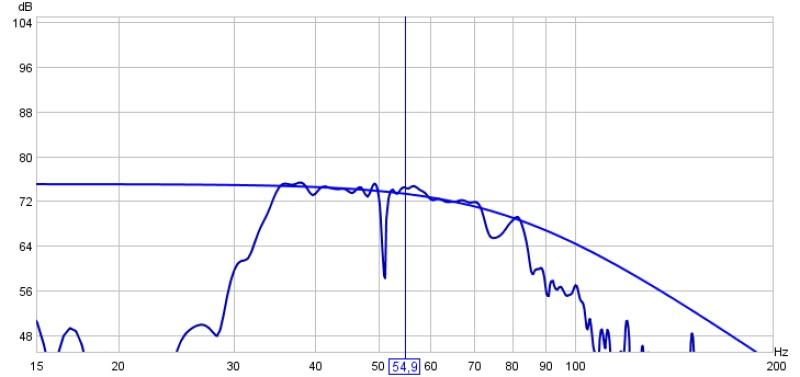 My Graph-barasubmedbadacrossover.jpg