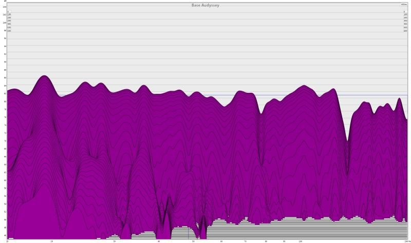 My PEQed dual sub graphs-base-audyssey-waterfall.jpg