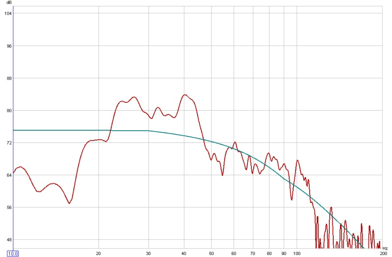 On Minimal EQ, Target Levels, and a Hard-Knee House Curve (long)-base-graph.jpg