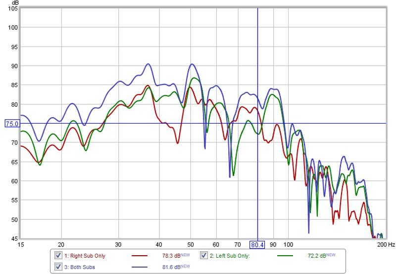 Individual Sub adjustments on Dual Sub setup?-base-sub-measurements.jpg
