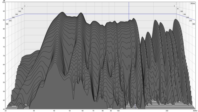 First time user need some pointers please! Pics/Plots included-base_waterfall.jpg