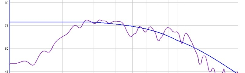 On Minimal EQ, Target Levels, and a Hard-Knee House Curve (long)-baseline-20-130-cropped.jpg
