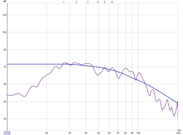 On Minimal EQ, Target Levels, and a Hard-Knee House Curve (long)-baseline-20-130.jpg