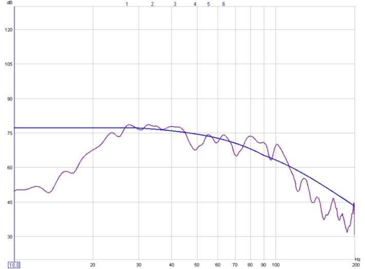 On Minimal EQ, Target Levels, and a Hard-Knee House Curve (long)-baseline-20-130.jpg