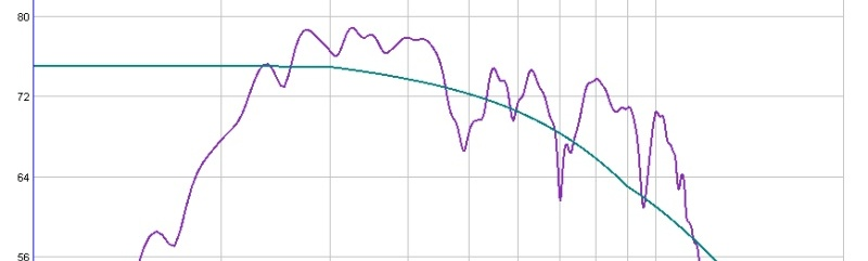 On Minimal EQ, Target Levels, and a Hard-Knee House Curve (long)-baseline-45-105-cropped.jpg