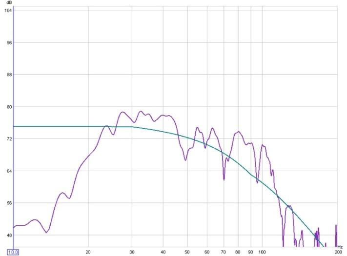 On Minimal EQ, Target Levels, and a Hard-Knee House Curve (long)-baseline-45-105.jpg