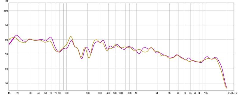 30db drop from 20hz to 20khz??-baseline.jpg