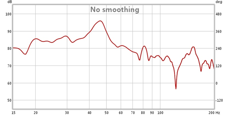 REW & Subwoofer Measurements Review-baseline_original_positions.jpg