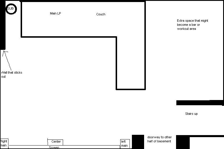 Bought a BFD....Now I'm really confused about which placement...Take a look!-basement-ht.jpg