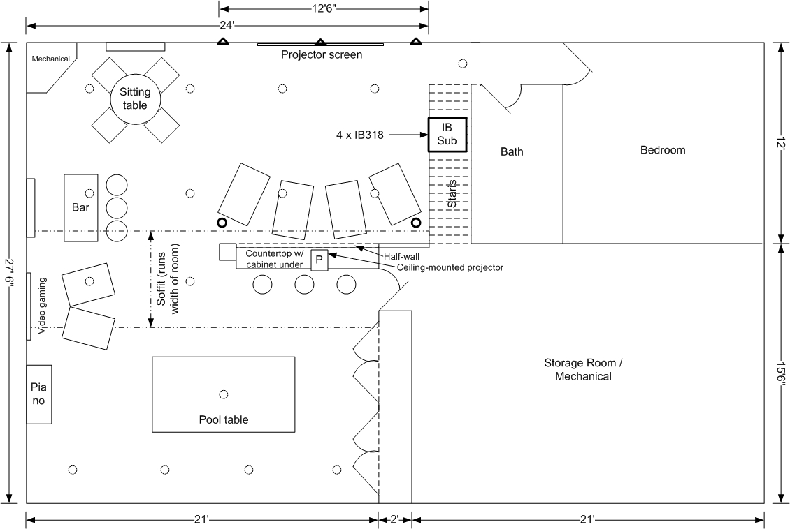 need advice on ib subwoofer placement