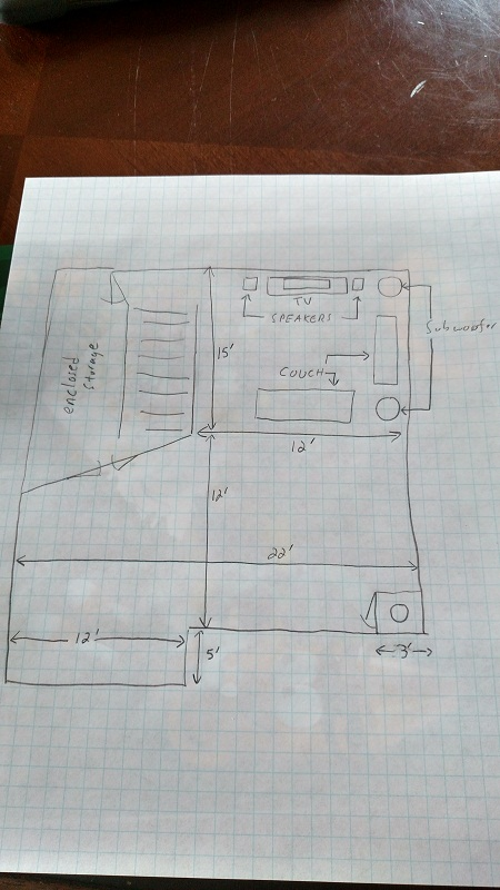 40 hz and up drop in response?-basement-layout.jpg