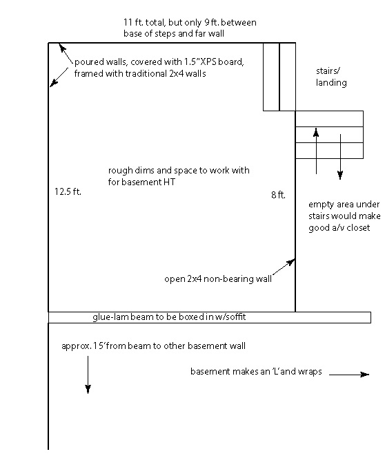 need help w/basic basement ht layout-basement_ht.jpg