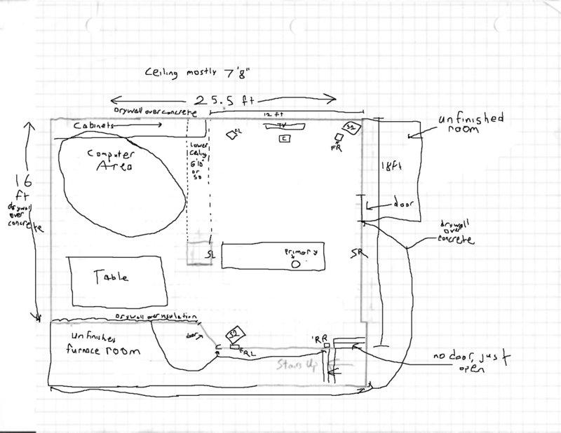 First graphs, advice?-basementfloorplan.jpg