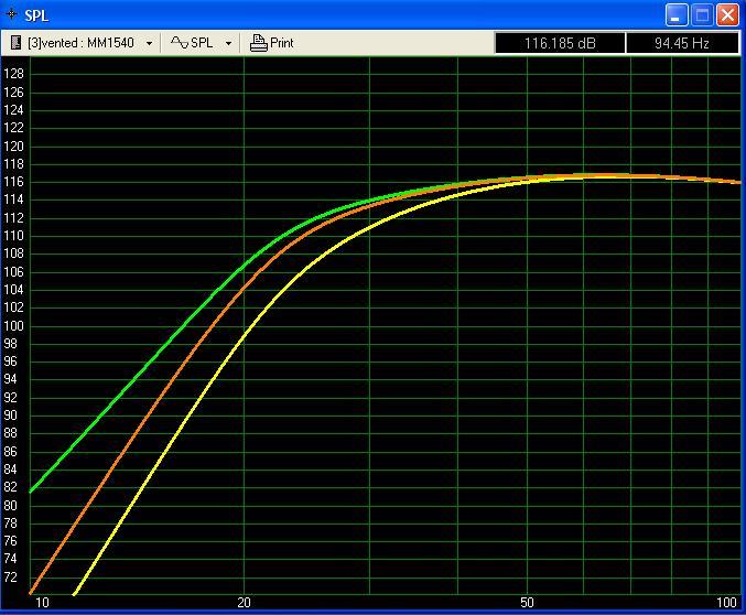 "15"" Polk MM1540 3.8ft^3 26Hz-bash-500.jpg"