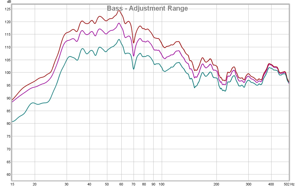Waterfall graph from a RAM 1500 pickup truck-bass-adjustment-range.jpg