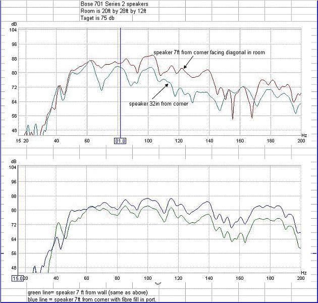 speaker location and graph help-bass-graph.jpg