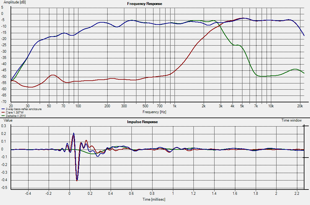 Looking for Efficient 2 Way Speaker Plans-bass-reflex-enclosure.png